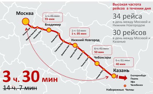 ВСМ 2 Москва – Казань»